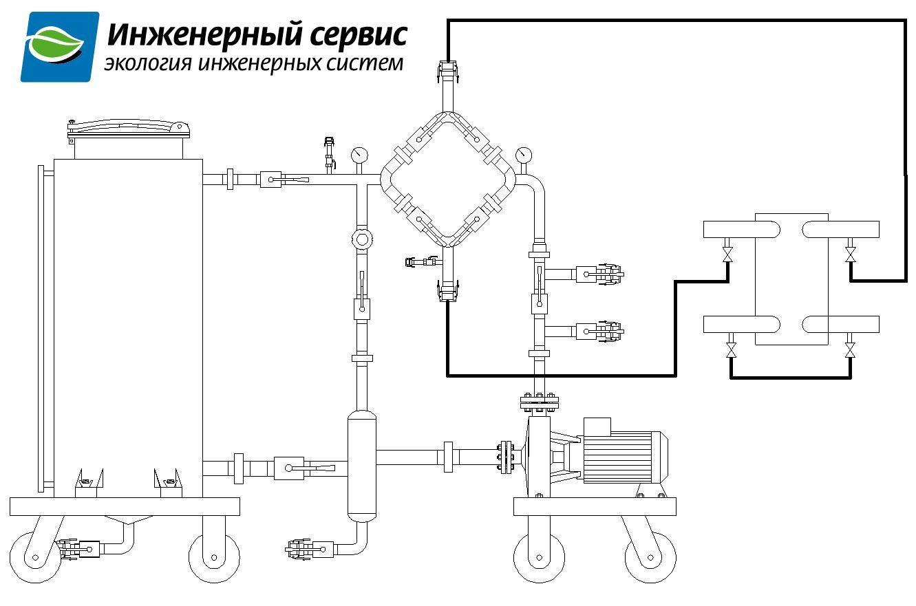 Система промывки теплообменников